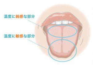舌 の やけど 治し 方
